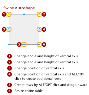 Using the Swipe Autoshape