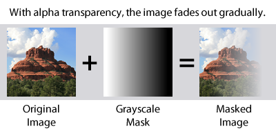 Image with grayscale mask